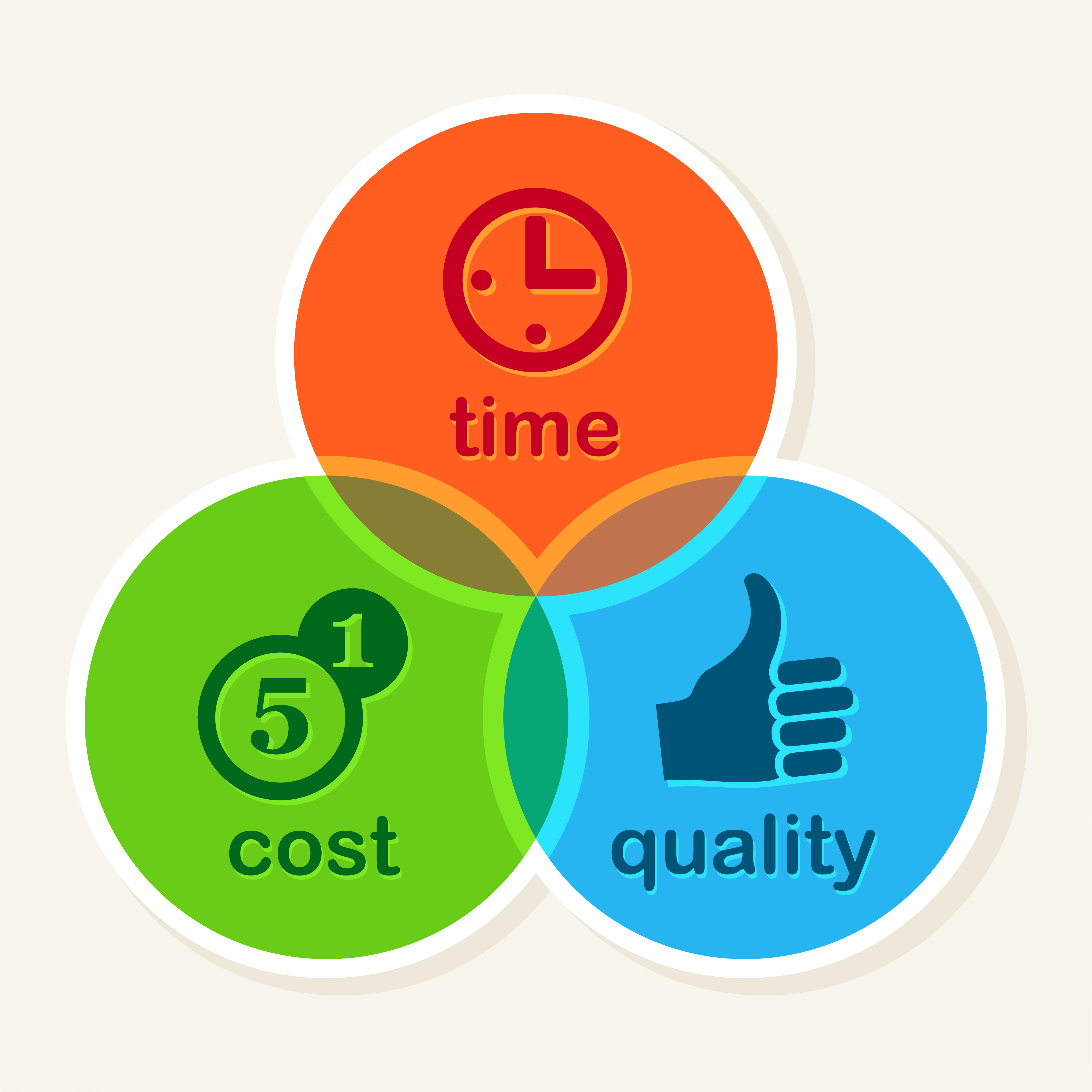 Business Benefit - Contact Automation